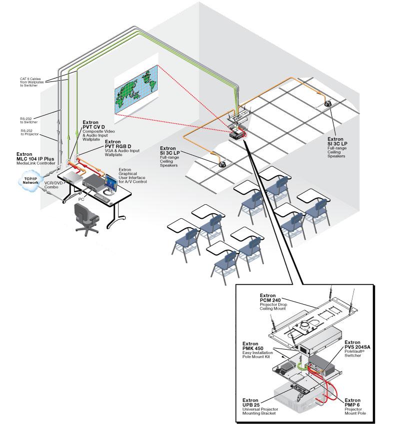 PoleVault System Diagram