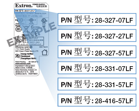Power Supply product label, showing the location of the part number at the top.
