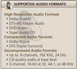 Supported Audio Formats