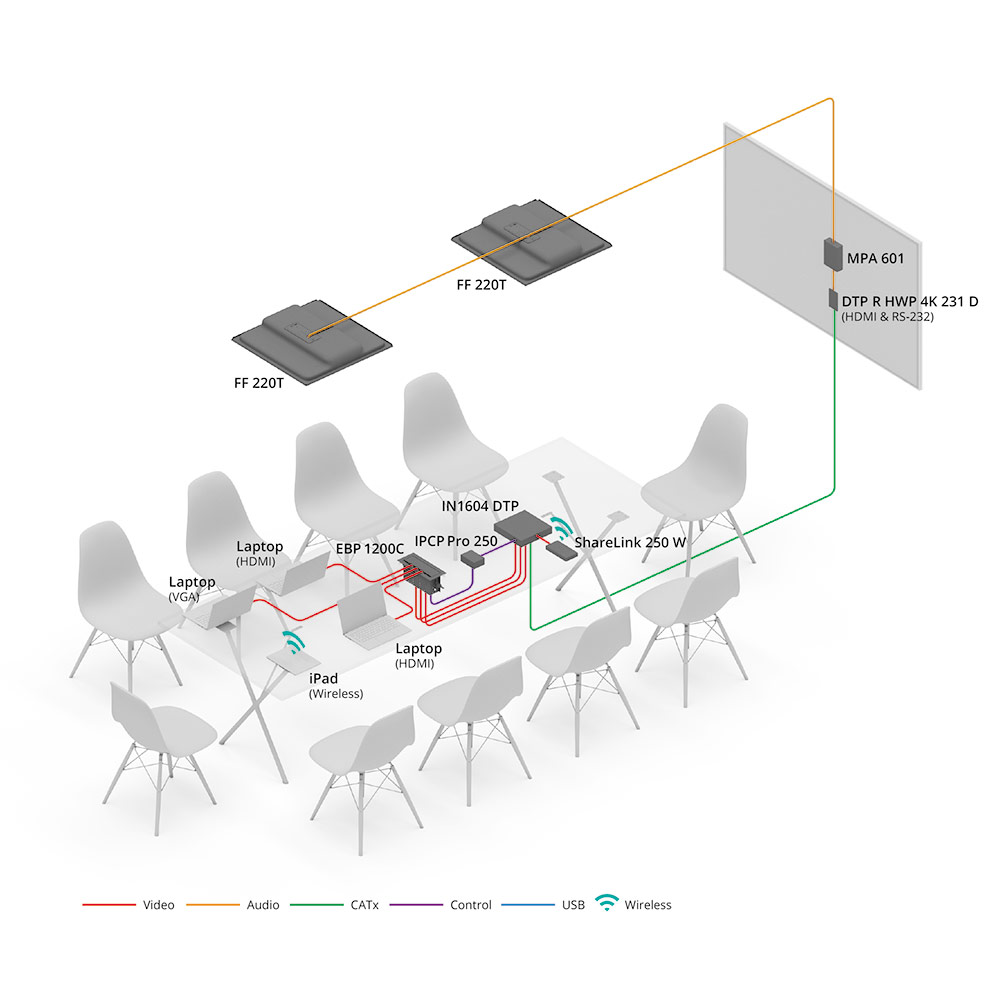 Diagram of Conference Room setup