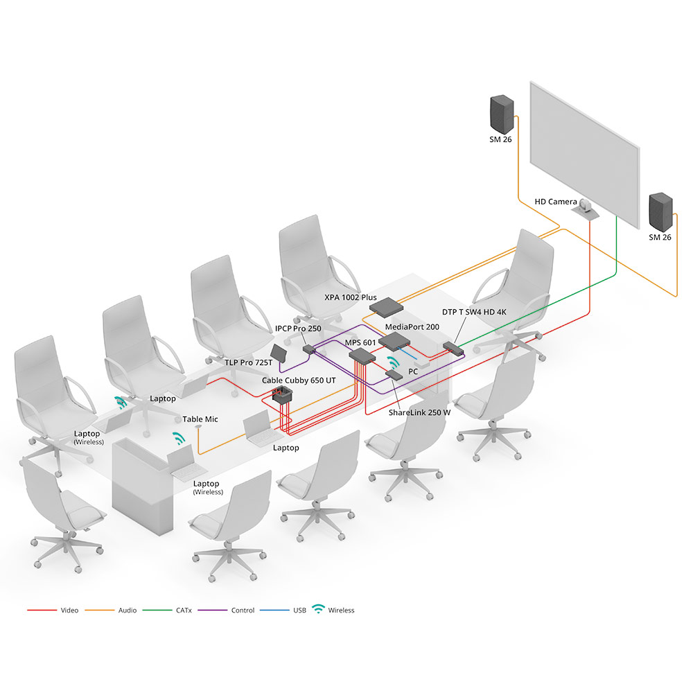 Diagram Enhanced Conference Room setup