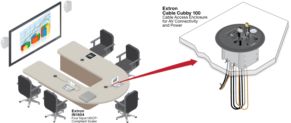 Cable Cubby 100 USB Diagram