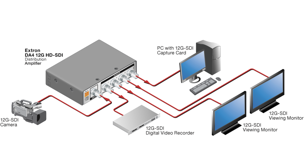 12G HD-SDI 101 Diagram