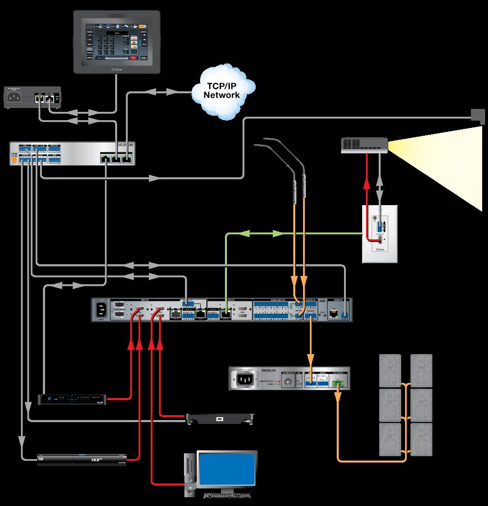 Modbus 485 Wiring Connection Diagram Ipcp Pro Printable Version Extron Com Color Code 1000x1036