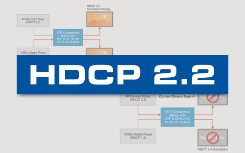 Introduction to HDCP 2.2
