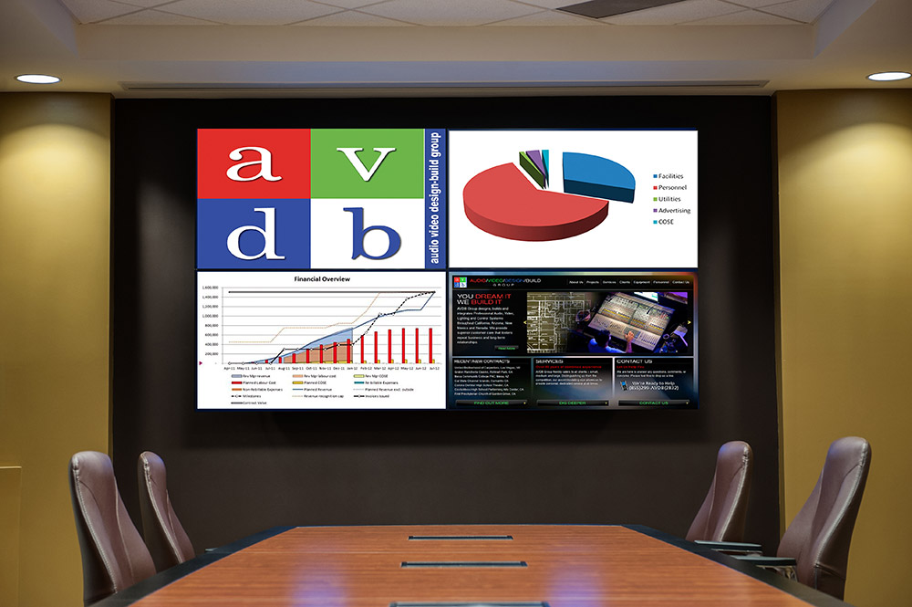 The Phoenix meeting room includes the Extron MGP 464 DI graphics processor to provide multi-window display capabilities at the front of the room.