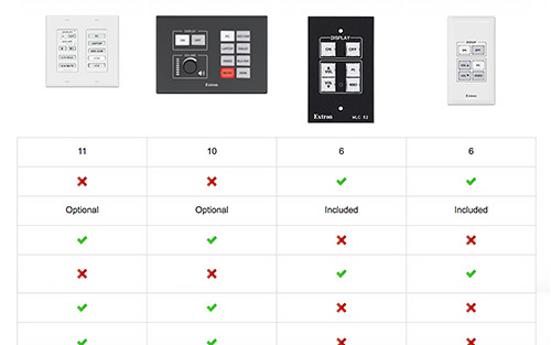 Compare MediaLink and MediaLink Plus Features