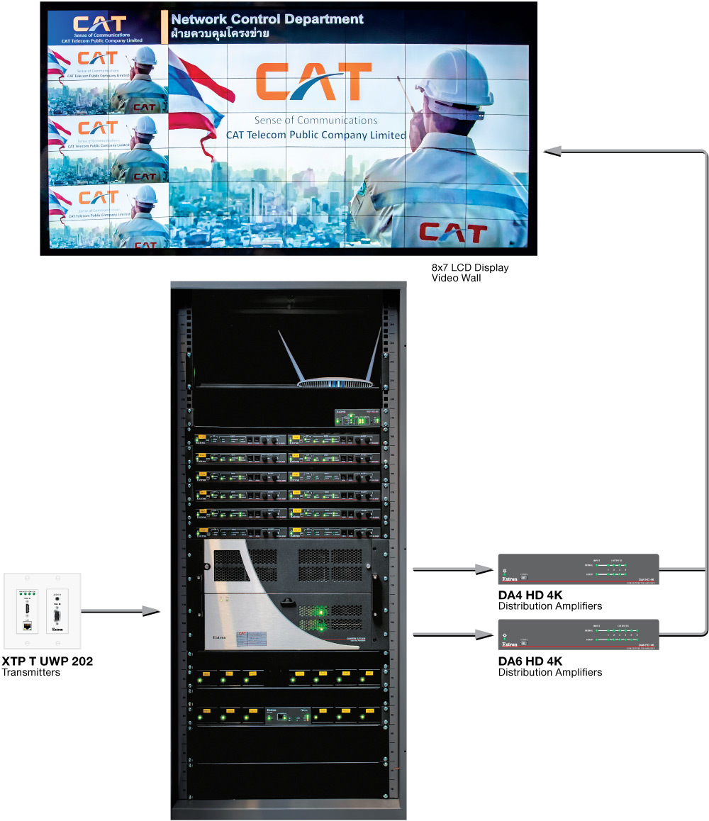 Quantum Elite Powered Videowall Provides Clear View of Network