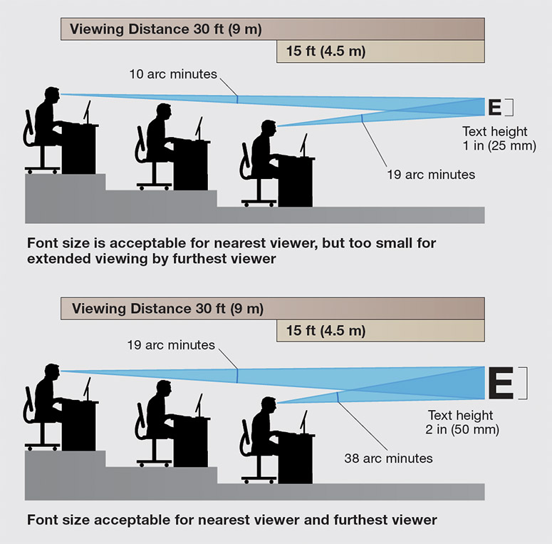 Font Size and Legibility for Videowall Content | Extron