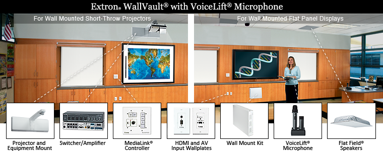 WallVault Systems