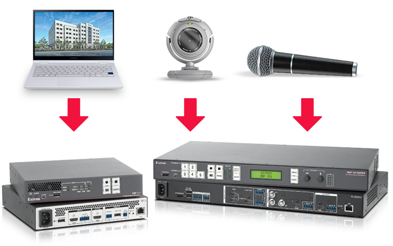 A laptop, webcam, and microphone each pointing to the SMP 111 and SMP 300.