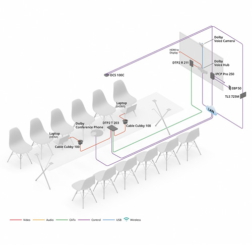 Thumbnail preview of conference room diagram