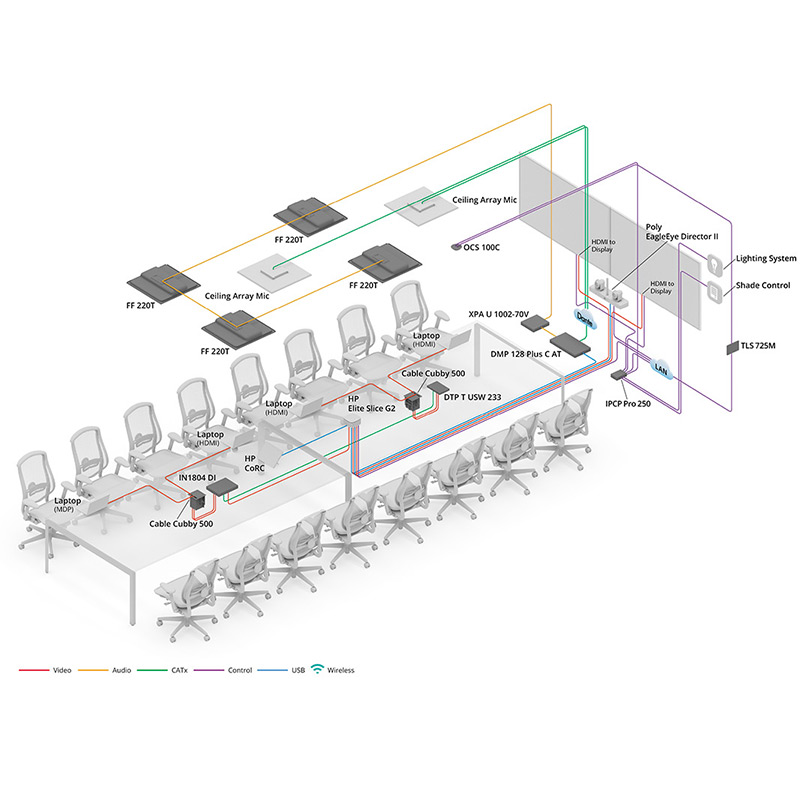 Thumbnail preview of large conference room diagram