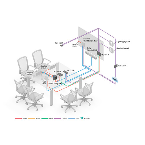 Gallery image of meeting room diagram. Link opens a larger image.