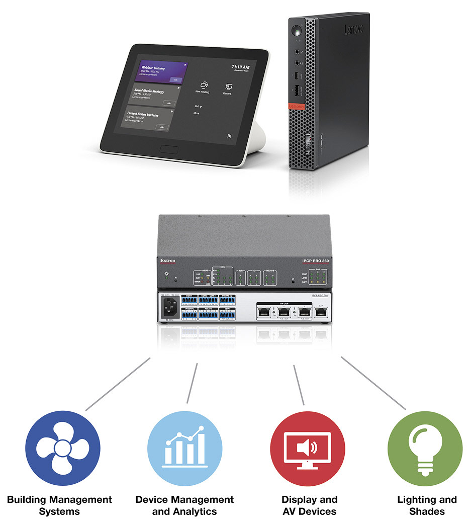 GC8 touchpanel and IPCP Pro Control Processor