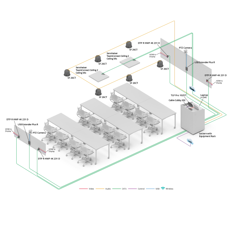 Gallery image of Training Room diagram. Link opens a larger image.