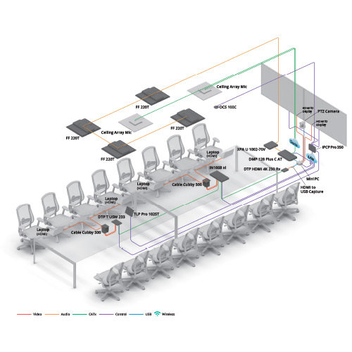 Large-Conference-Room diagram view