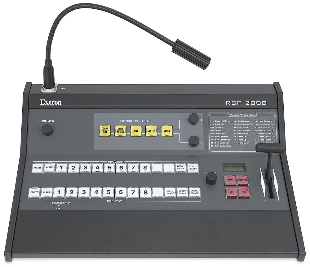 RCP 2000 - ISS 506 Remote Control Panel