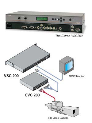 The Extron VSC200
