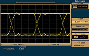 Figure 1: Electrical presentation of an HD-SDI signal source.