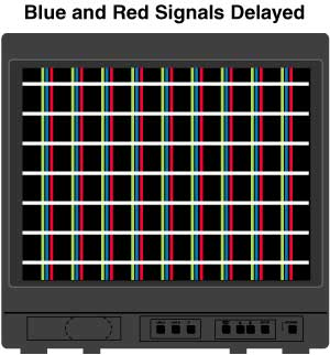 Blue and Red Signals Displayed