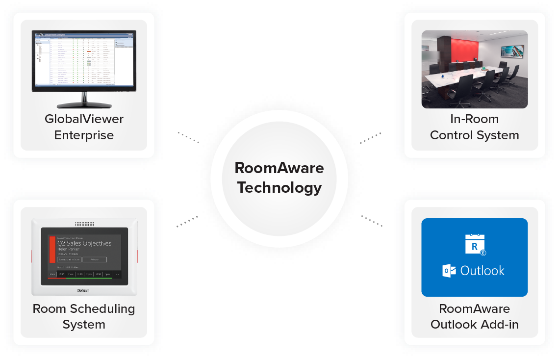 Extron RoomAware Technology