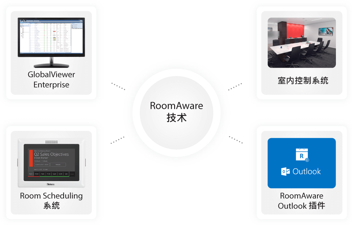 RoomAware Workspace Automation